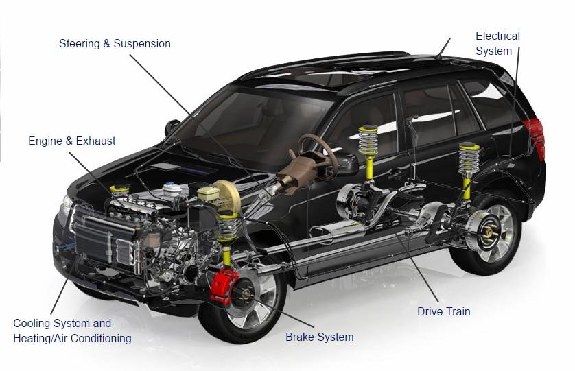 Auto Body Shops >> Auto Repair Services   Auto Repair   Body Shop   Car Repair Shops   Lynchburg
